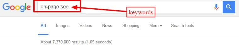post keywords - On-Page SEO Guide - How to Optimize your WordPress Blog