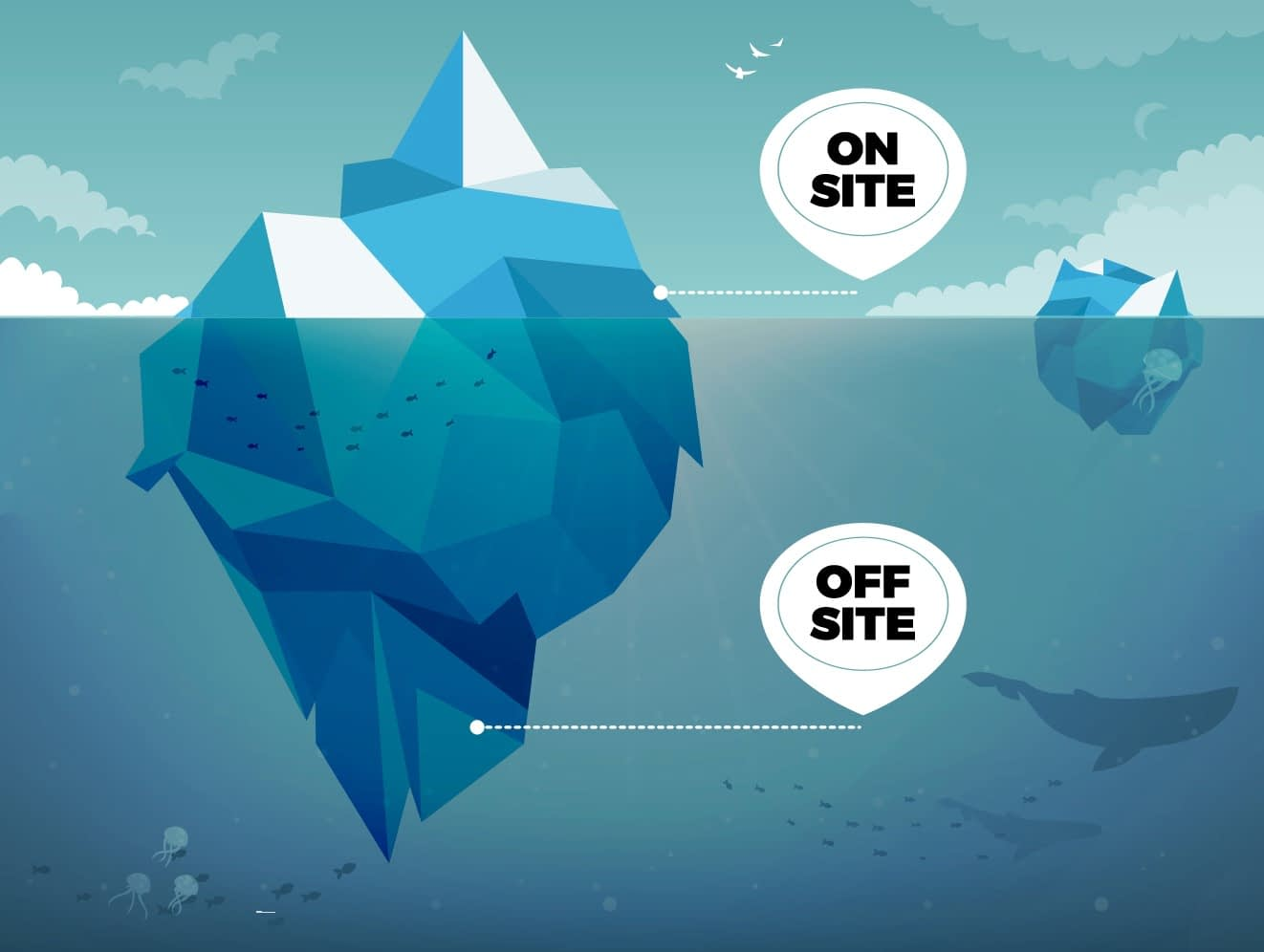 onsiteVsOffsite - Differences between On-Site and Off-Site SEO