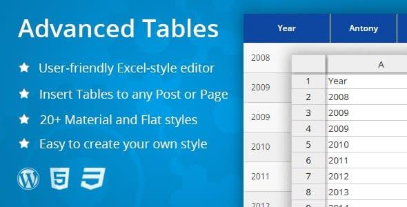 Advanced Tables