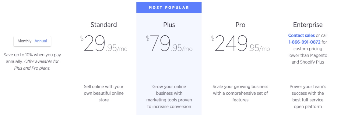 BigCommerce Pricings