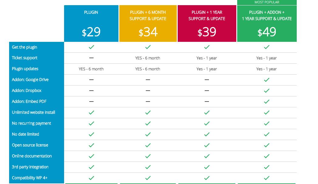 pricing - Best WordPress Media Manager Plugin, WP Media Folder