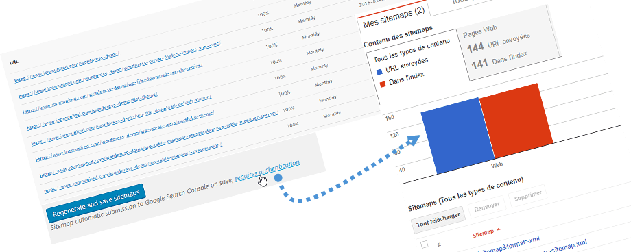 WP Meta SEO Feature - Sitemap Submission