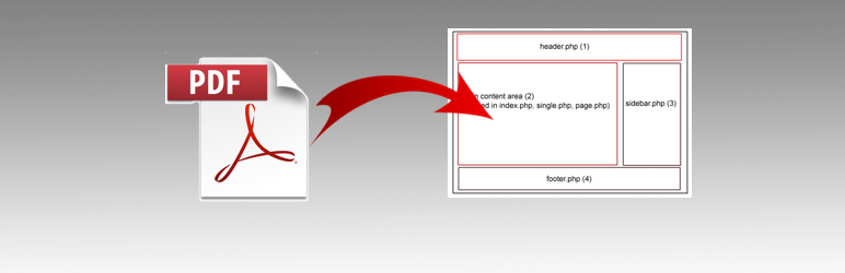 Embed PDF, Spreadsheet & Word File in WordPress Blog: Embed PDF Viewer