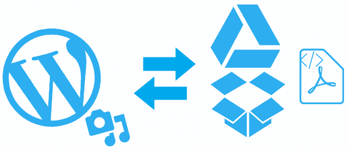 WP Media Folder Add-on