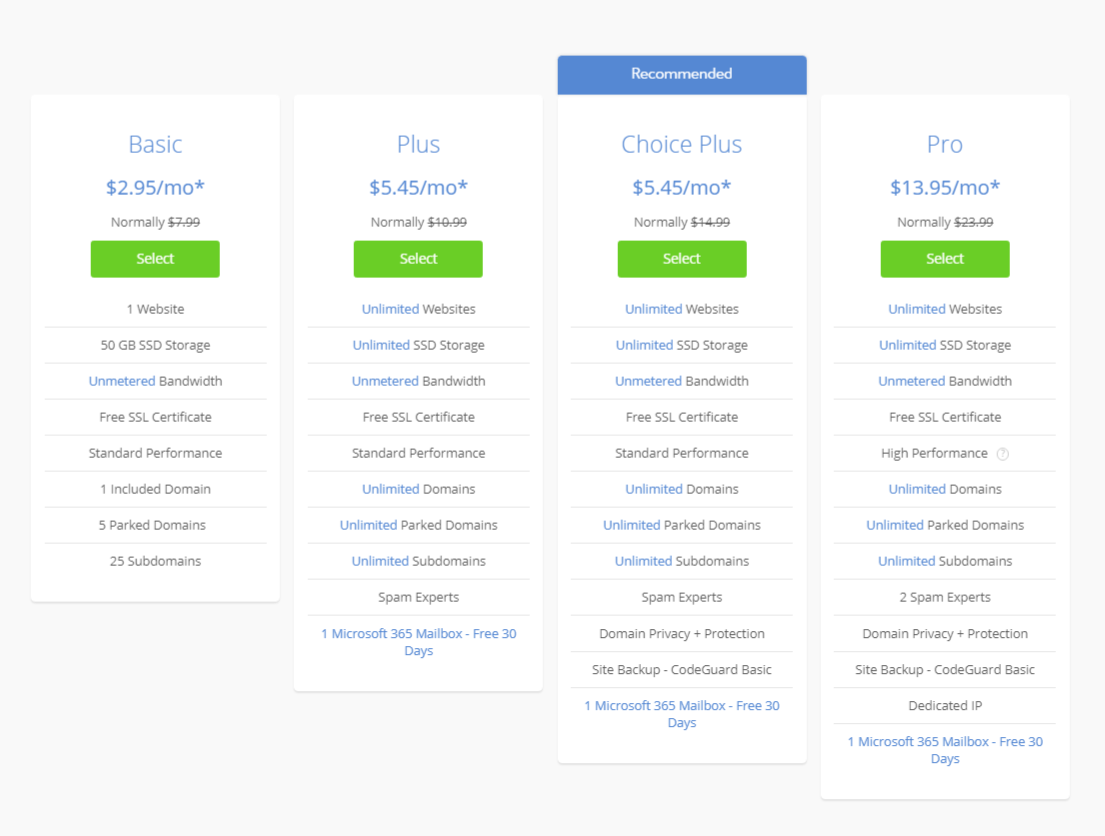 Bluehost Shared Hosting Plans Features & Pricing
