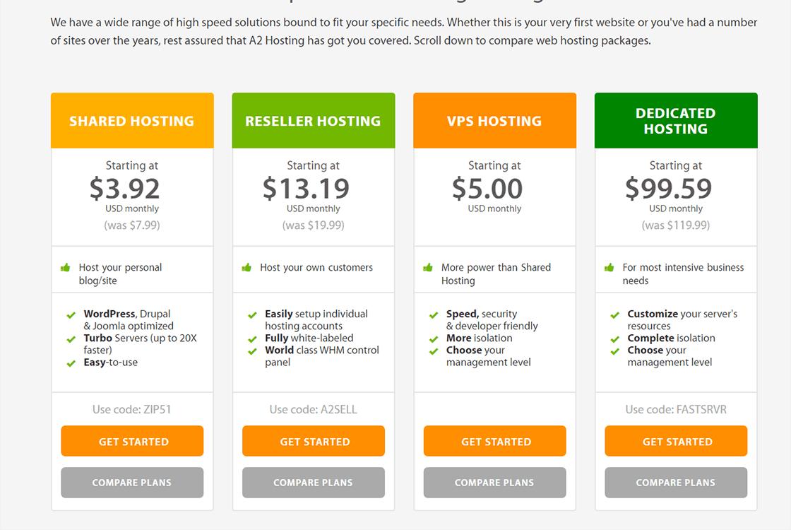 A2 Hosting - WordPress Hostimng Pricing Plan