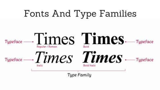 Fonts And Type Families - How To Choose Typography For Your WordPress Website