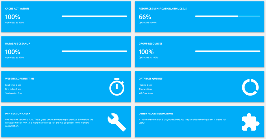 speed optimization dashboard - WP Speed of Light - Best Plugin to Speed Up your WordPress Site