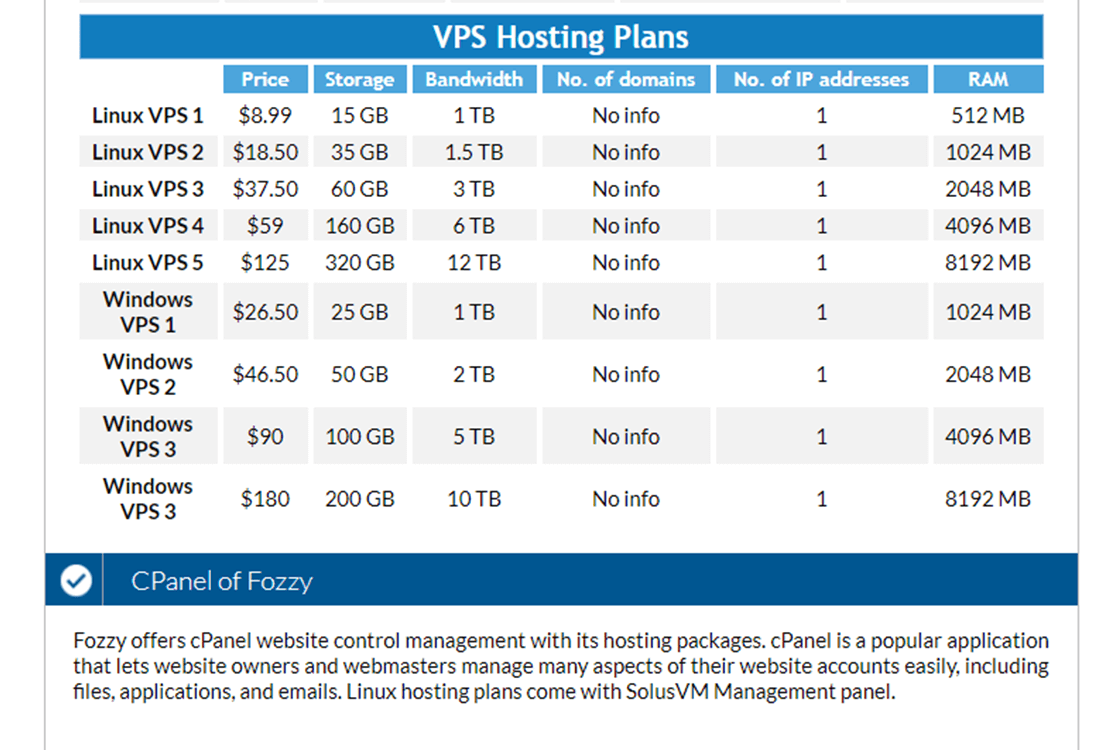 Fozzy WordPress Hosting Plans