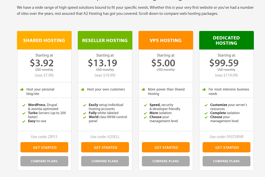 A2 Hosting - WordPress Hostimng Pricing Plan