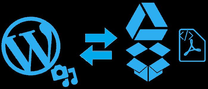 Cloud banners addon - WP Media Folder – Best Feature-rich WordPress Media Manager Plugin