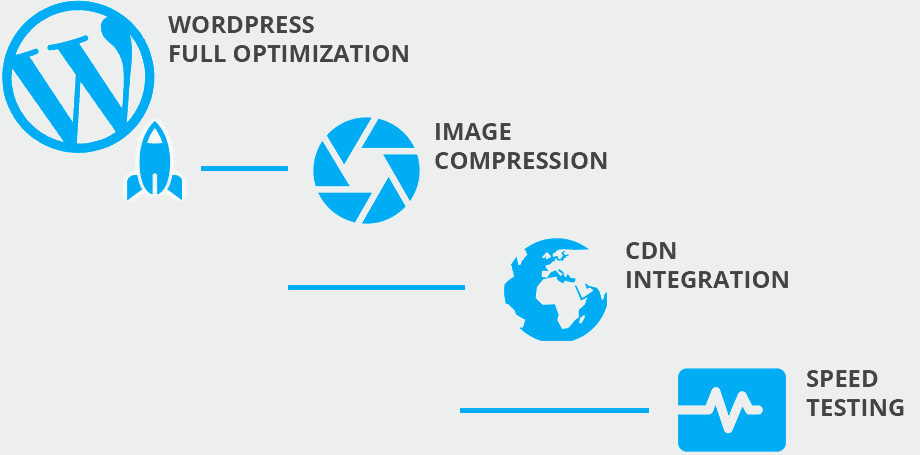 wp speed of light global optimization - WP Speed of Light - Best Plugin to Speed Up your WordPress Site
