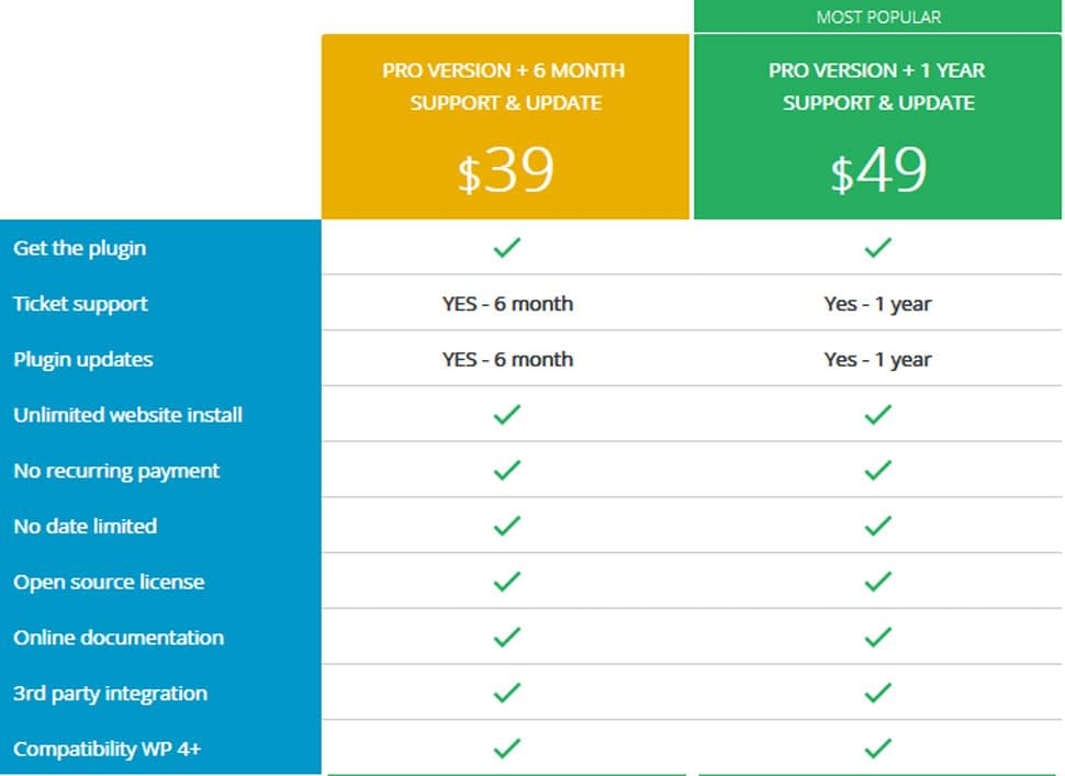 Pricing plan - WP Meta SEO - A Complete SEO Solution for WordPress Websites